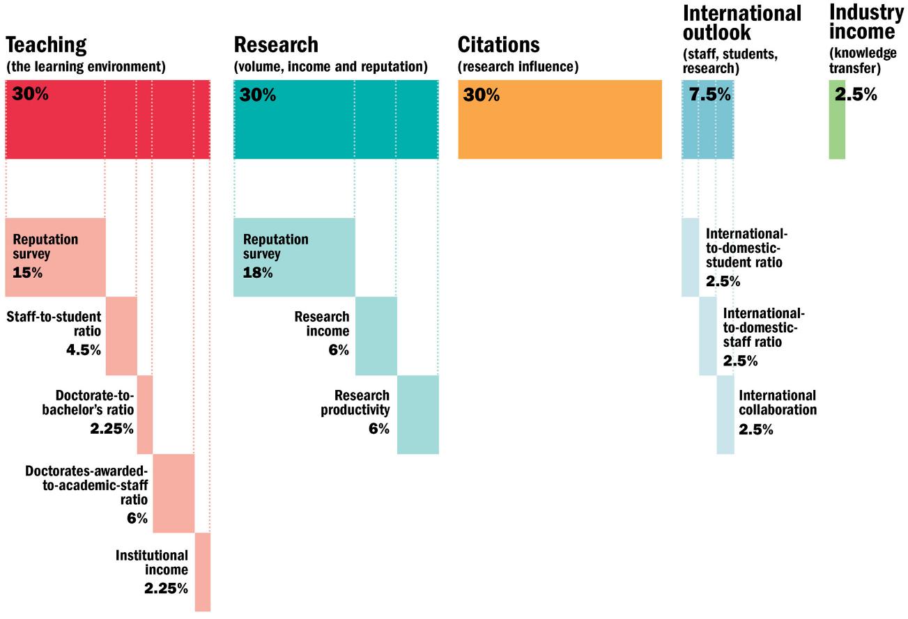 social mobility through higher education