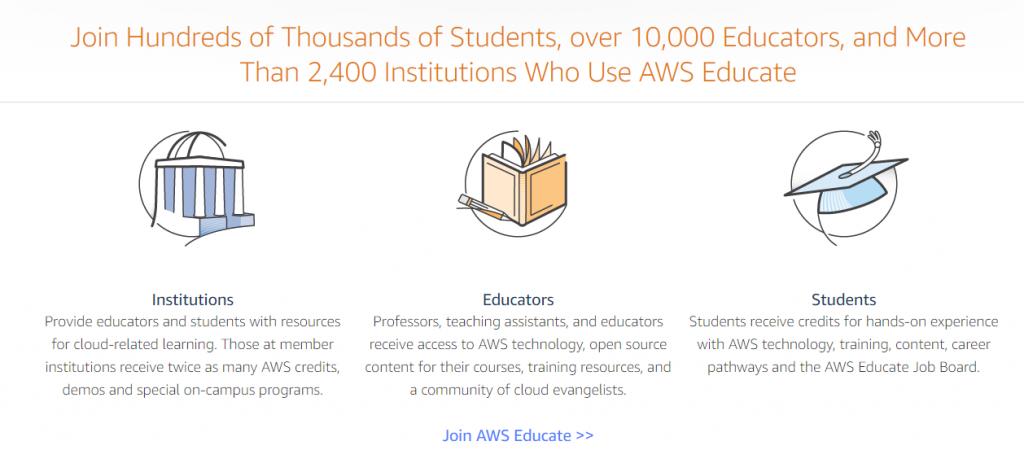 Amaon's AWS Education Webpage